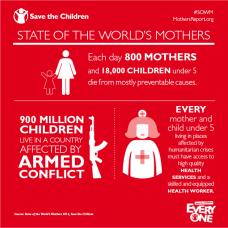 The State of the World's Mothers 2014